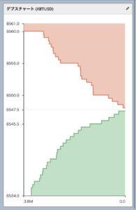 bitmexデプスチャート