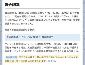 bitmex資金調達説明