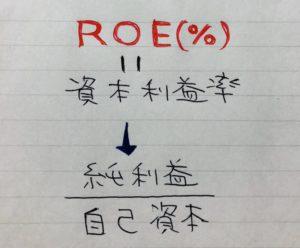 bitmex、ROE手書き図解