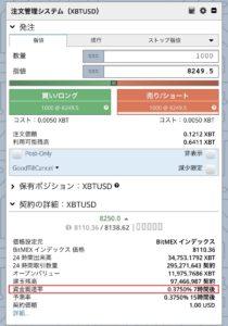 bitmex資金調達率