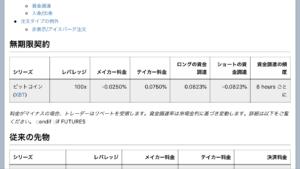 bitmex手数料説明画面