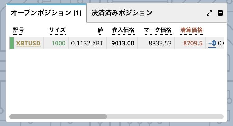 bitmexオープンポジション