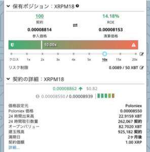 bitmexのXRPリップルのレバレッジ選択