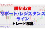 【仮想通貨FX初心者】 サポートライン・レジスタンスラインを使ったトレードの基本と戦略